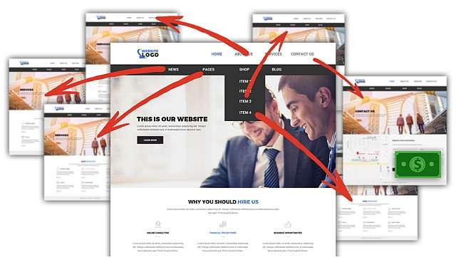 Clickfunnels Website Ablenkungen