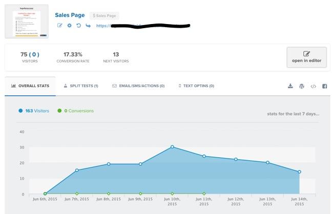 Clickfunnels statistik tracken verfolgen